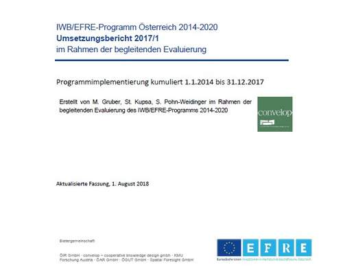 Liste - IWB/EFRE